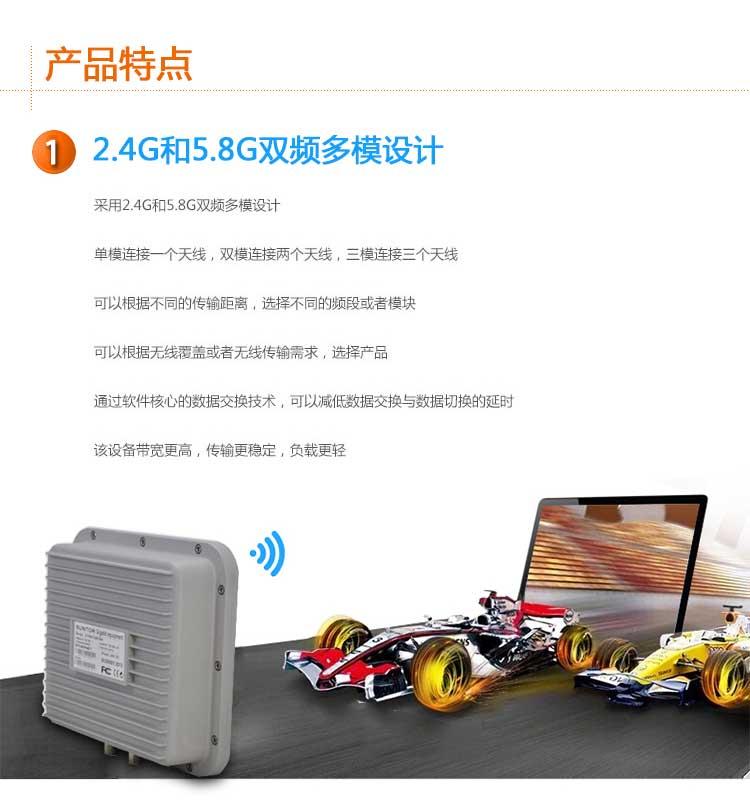 ST5801GB无线网桥特点
