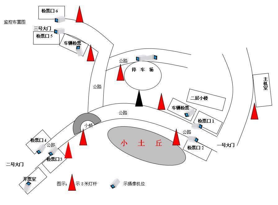 无线监控系统监控点分布图