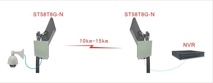 7公里无线传输应用