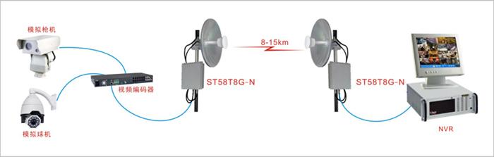 ST58T8G-NG无线传输示意图