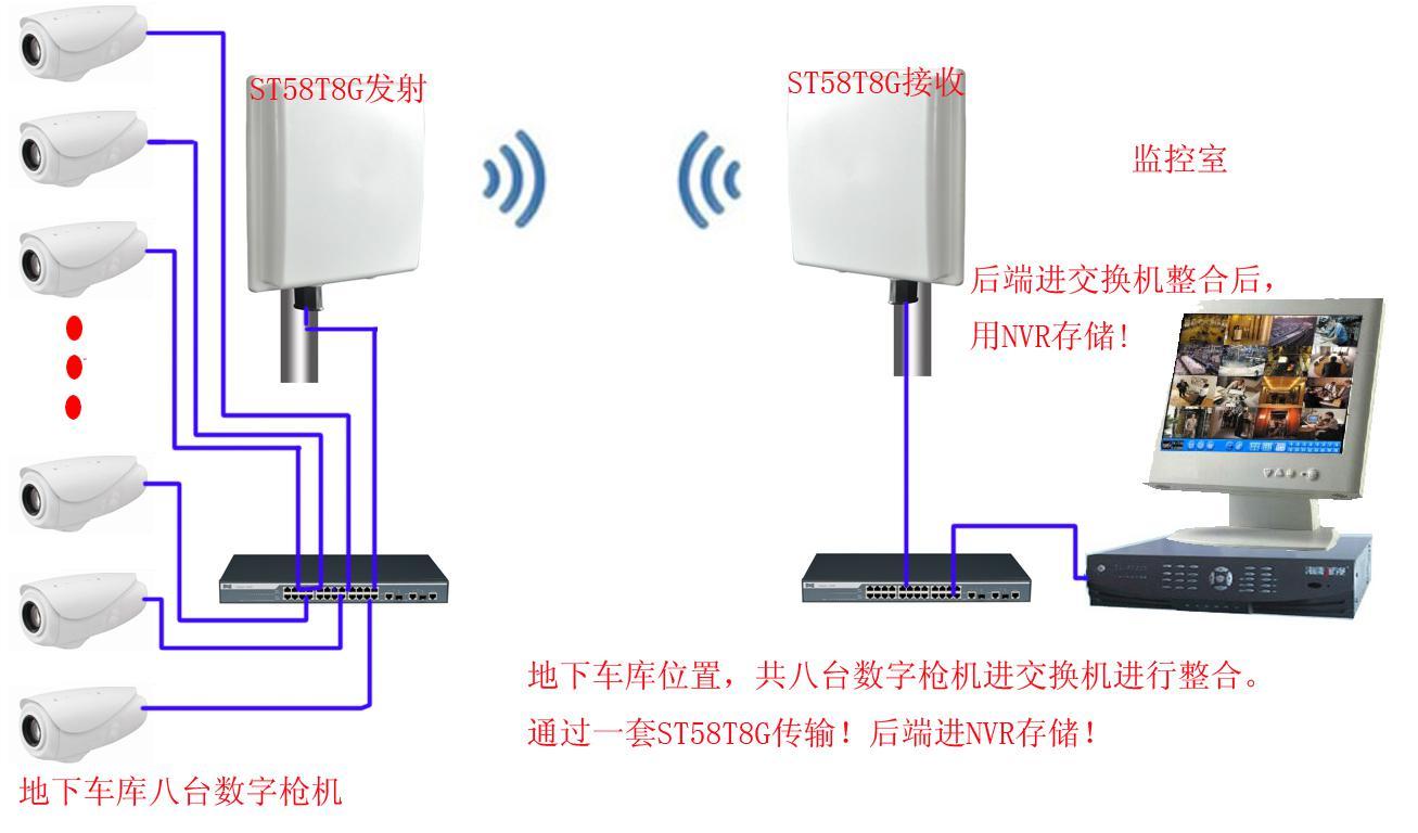 无线传输系统图