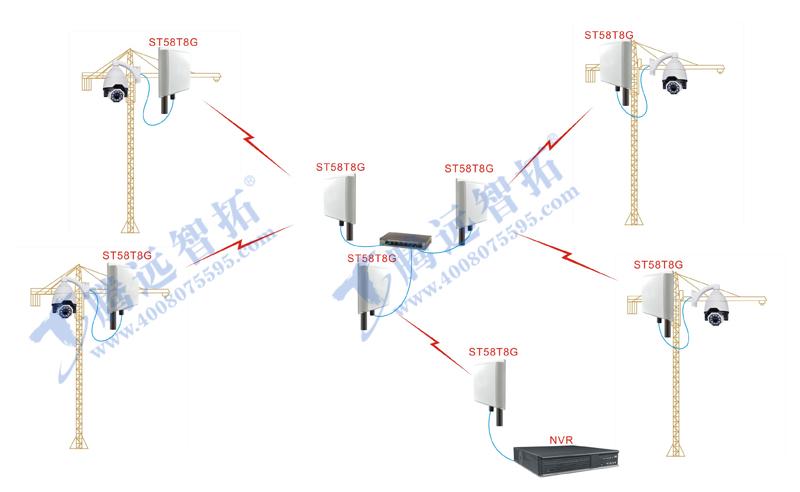 无线监控解决方案图