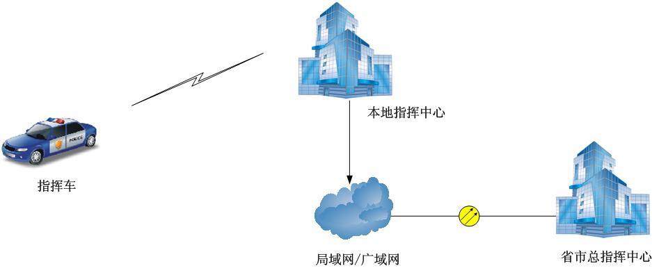 无线视频传输设备应用图