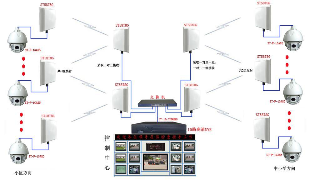 无线监控方案图