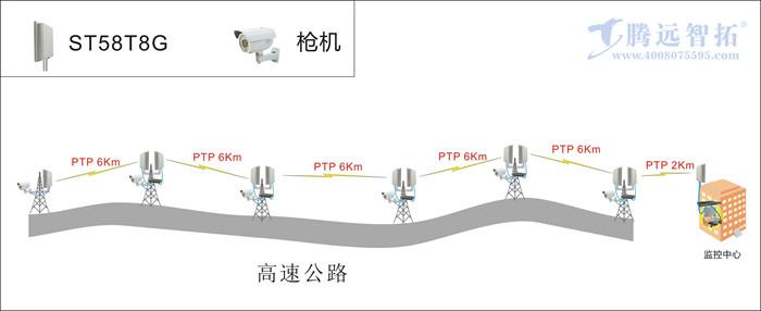 远程中继无线监控系统结构