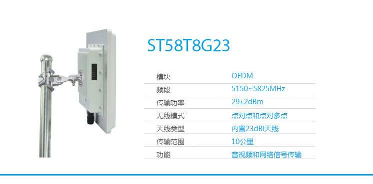 ST58T8G23无线网桥