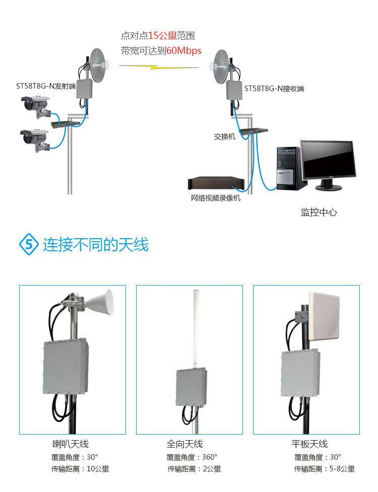 无线网桥链接图