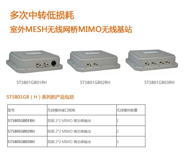 数字微波无线传输设备
