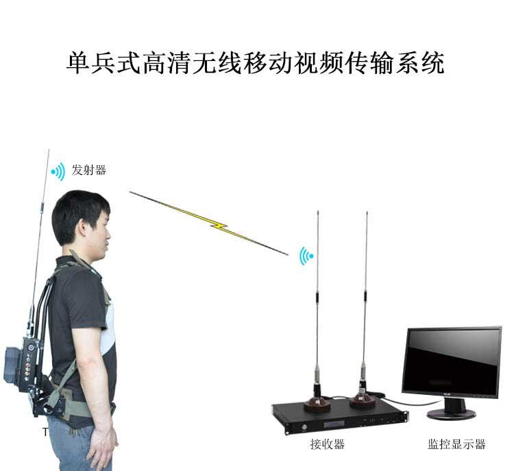 20公里移动视频传输设备
