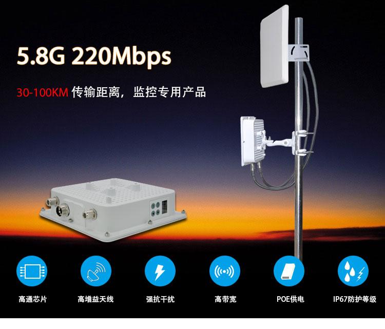5.8G远距离无线网桥