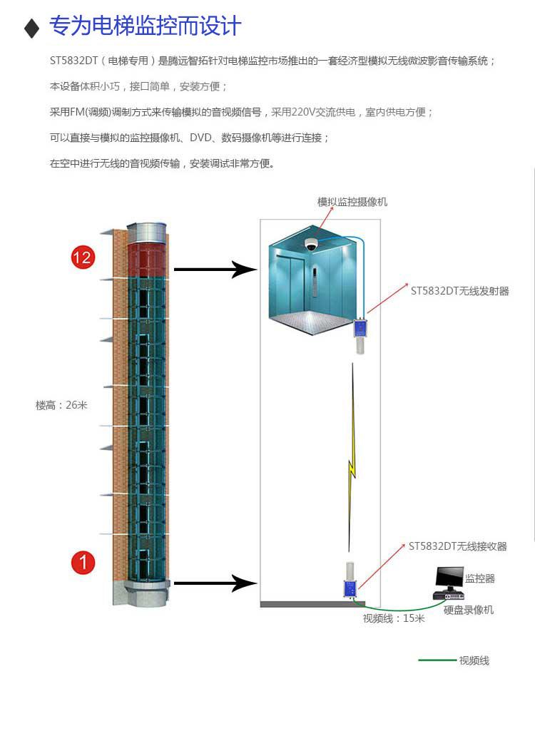 无线网桥监控设备