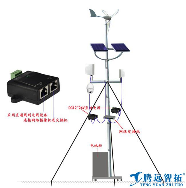 无线监控系统中继点结构示意图