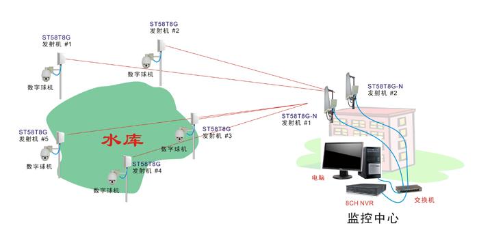监控摄像头电路板结构图