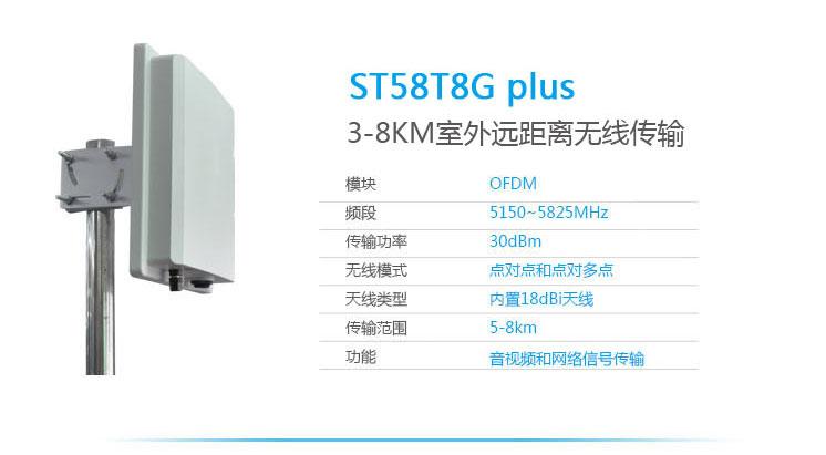 ST58T8G PLUS 无线网桥