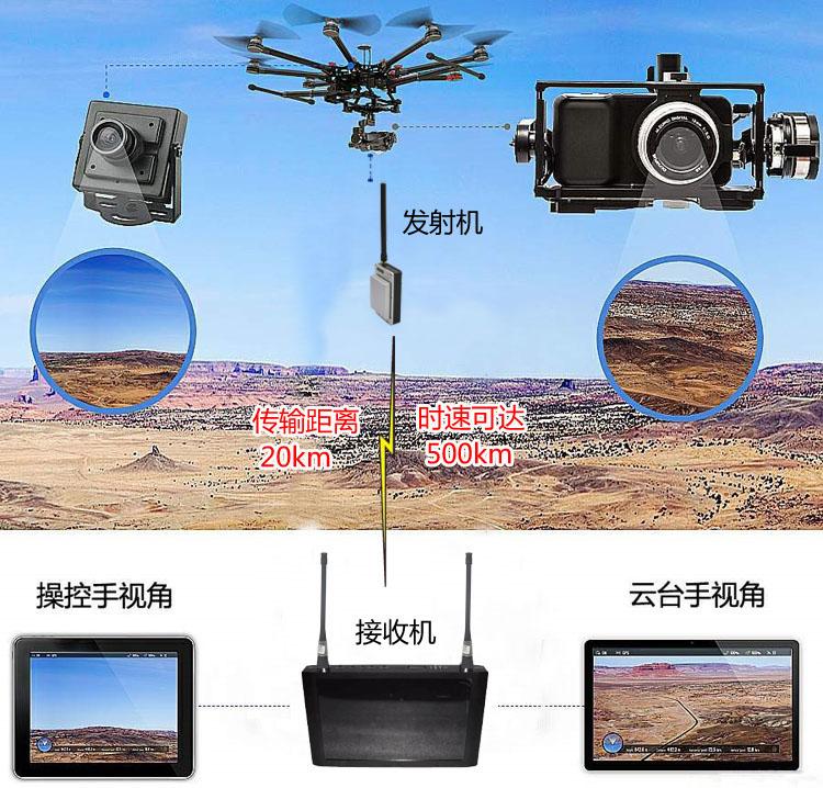 20公里500km/h无人机高清图传设备