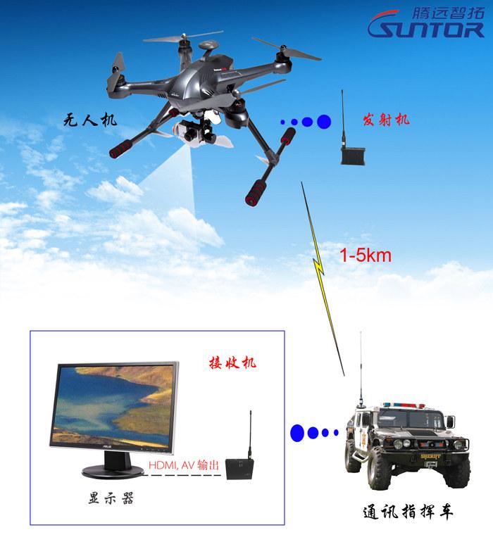 无人机对水域拍摄传输