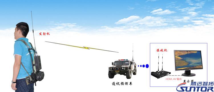 三防COFDM设备应用图1