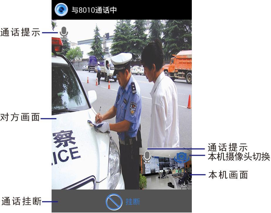 3G/4G无线监控设备应用图