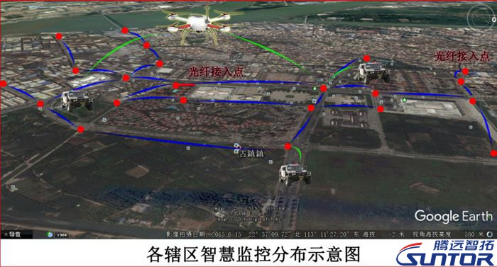 平安城市智能无线监控分布点位