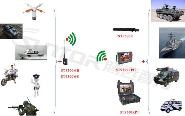 ST9500MS微型无线传输设备应用方案