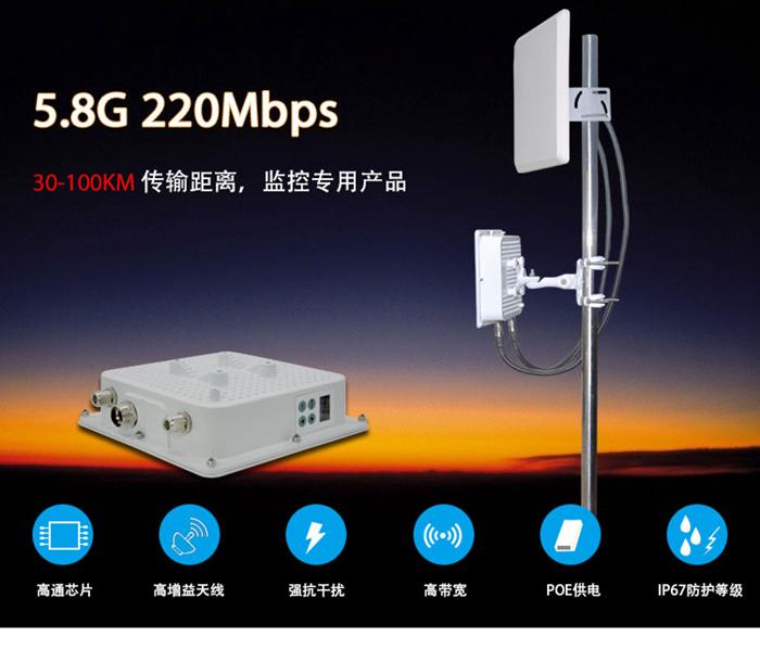 数字无线网桥设备