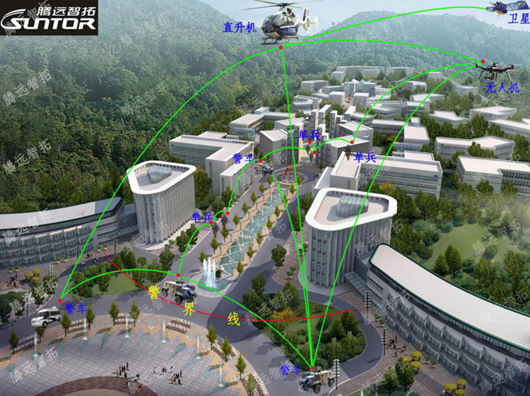 手持mesh无线传输设备重点区域安防应用图