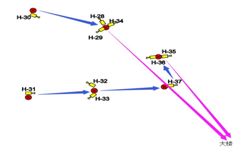 无线监控方案示例图
