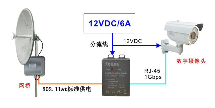 无线监控系统POE供电