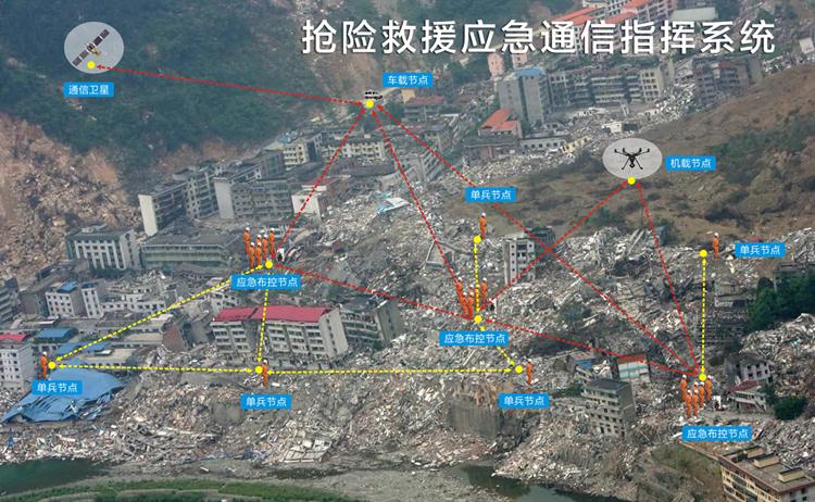 抗震救灾无线通信系统