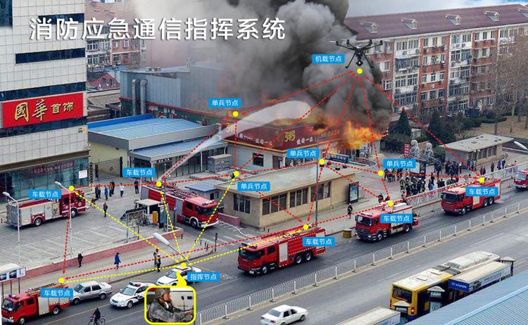 城市消防应急通信系统