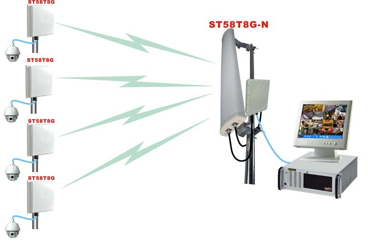 无线网桥传输系统