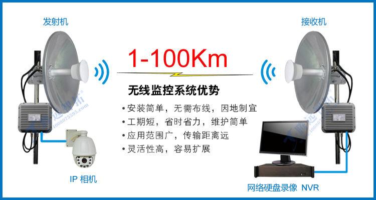 无线网桥优势