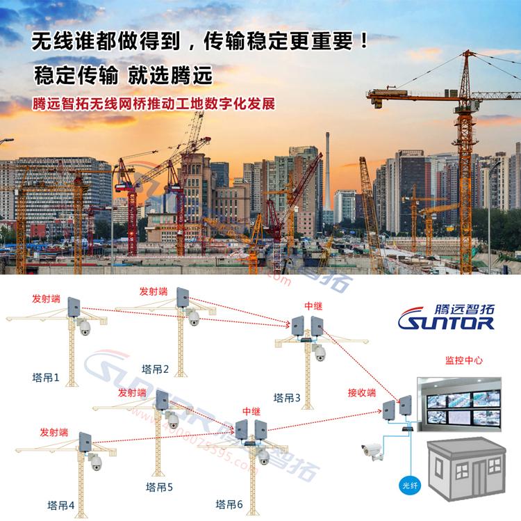 塔吊可视化无线监控系统