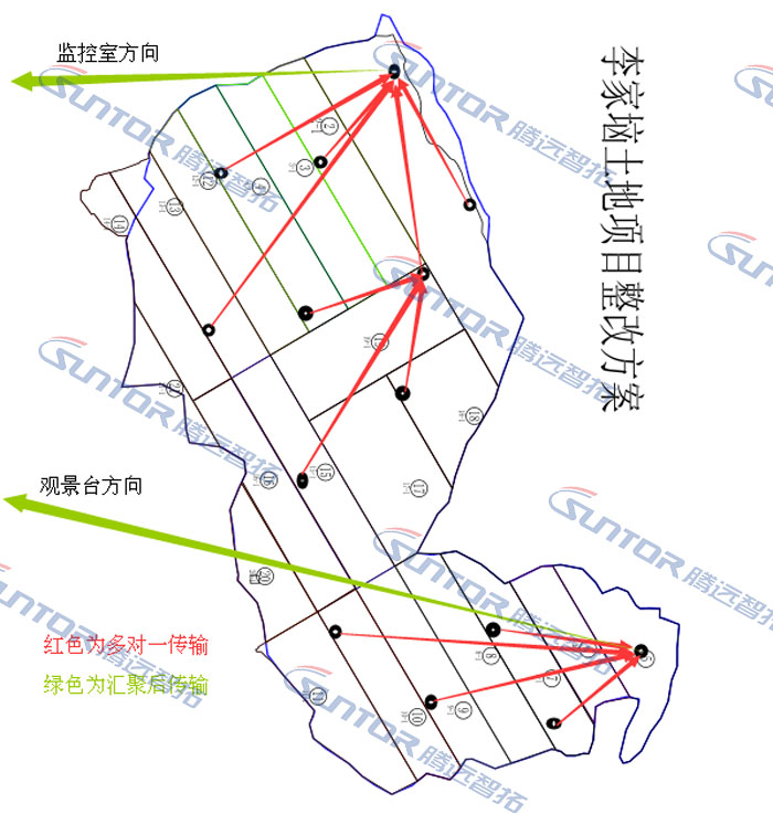 李家垴地块无线传输拓扑图