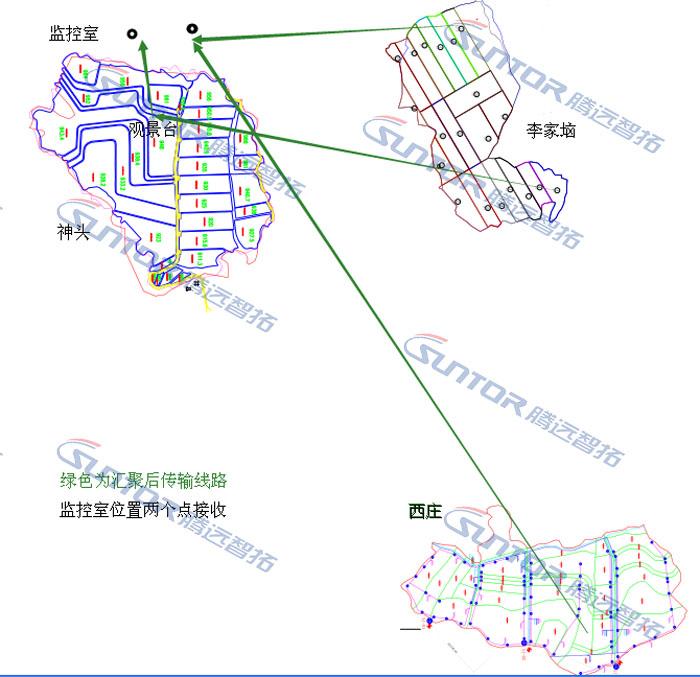 现场整体主链路无线传输拓扑图