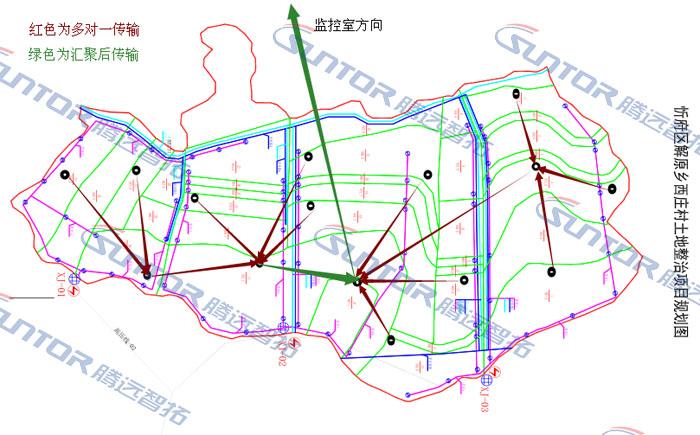 西庄地块无线传输拓扑图
