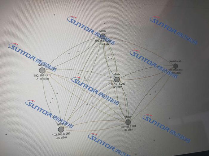 现场无线传输方案图