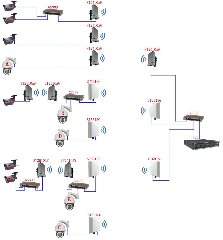 重庆工地塔吊无线监控解决方案