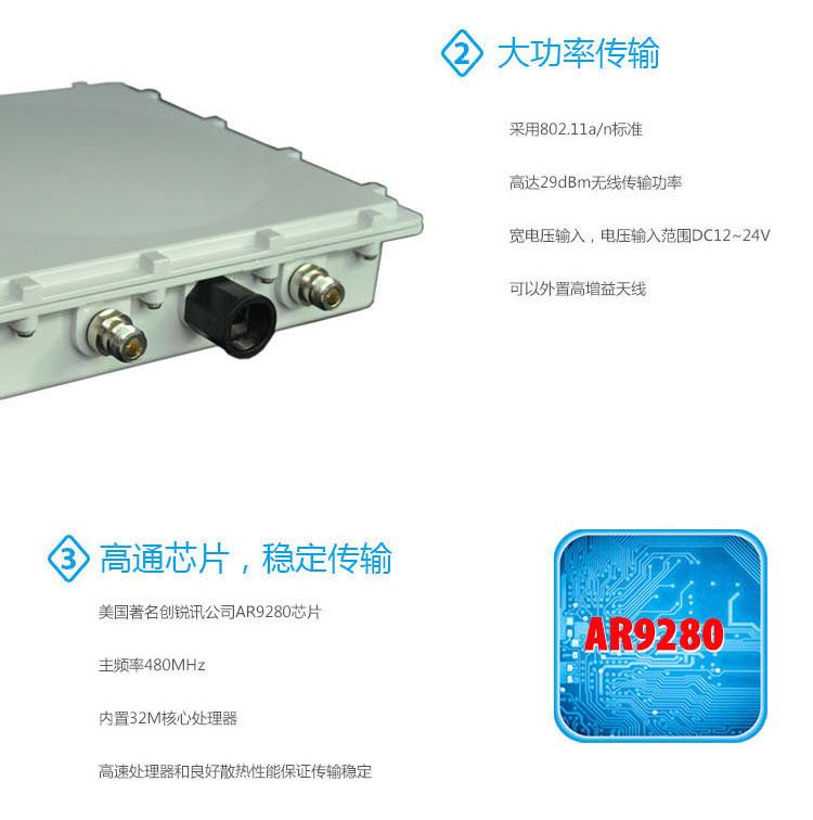数字无线网桥ST58T8G-N