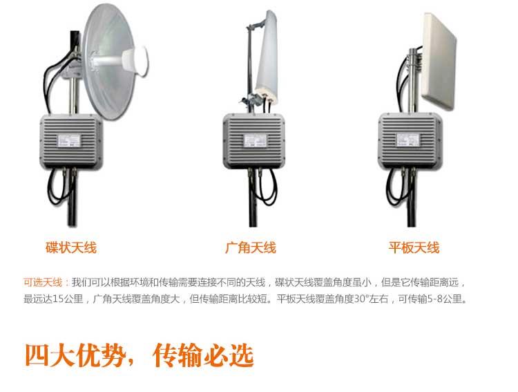 ST5801GB数字无线网桥