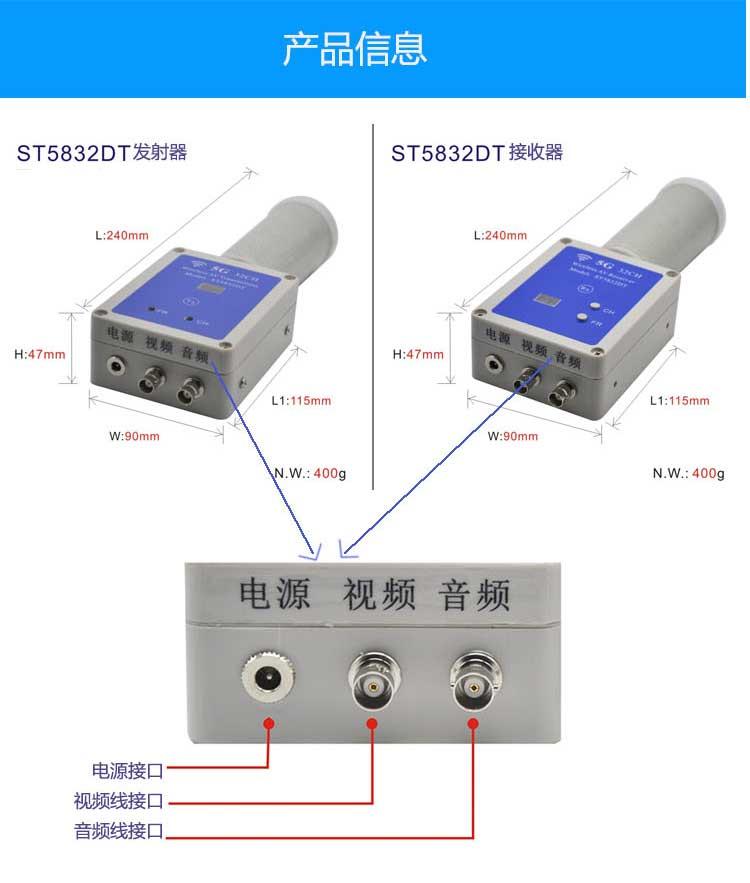 无线视频监控设备发射、接收器