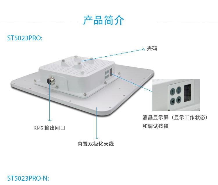 无线网桥ST5023PRO介绍