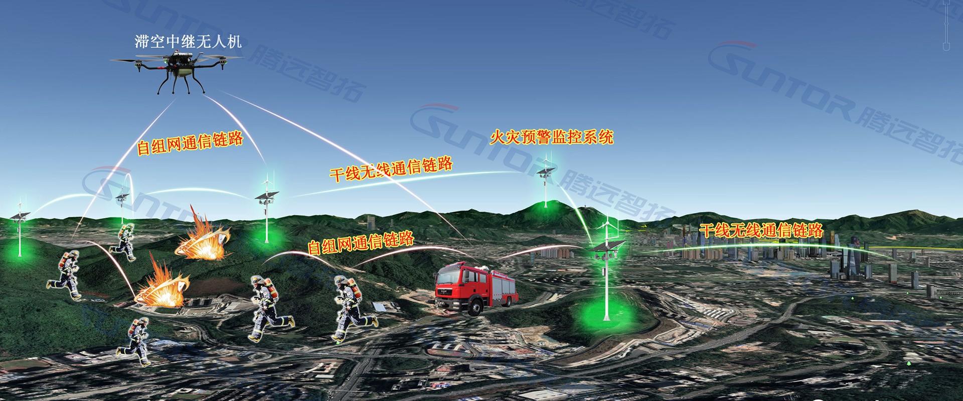 森林消防應急(ji)無線自組網(wang)方案圖